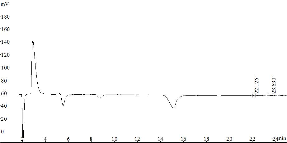 離子色譜出負峰