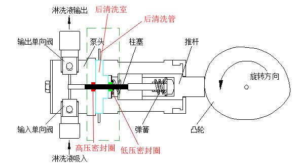 离子色谱|动态量程电导检测器|可替代进口的国产抑制器