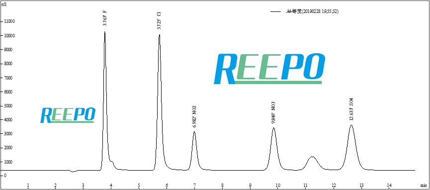 RPIC-2017离子色谱标配动态量程电导检测器WLK-8免维护抑制器离子色谱柱