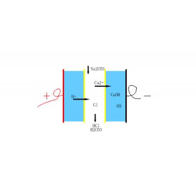 抑制器电流加不上或超压原因分析