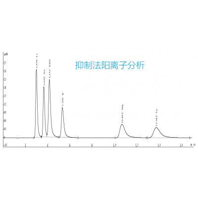 离子色谱常规应用